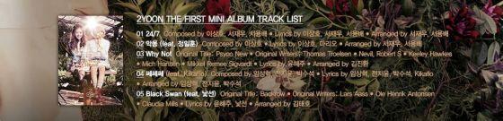 Tracklist2yoon